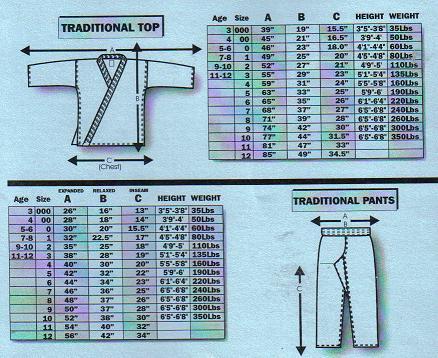 Extra Large Uniform Sizing Chart