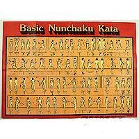 Nunchaku - Repair kits & Poster